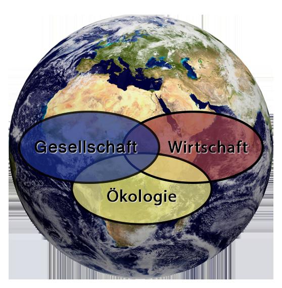 Weltkugel - Gesellschaft, Wirtschaft, Ökologie