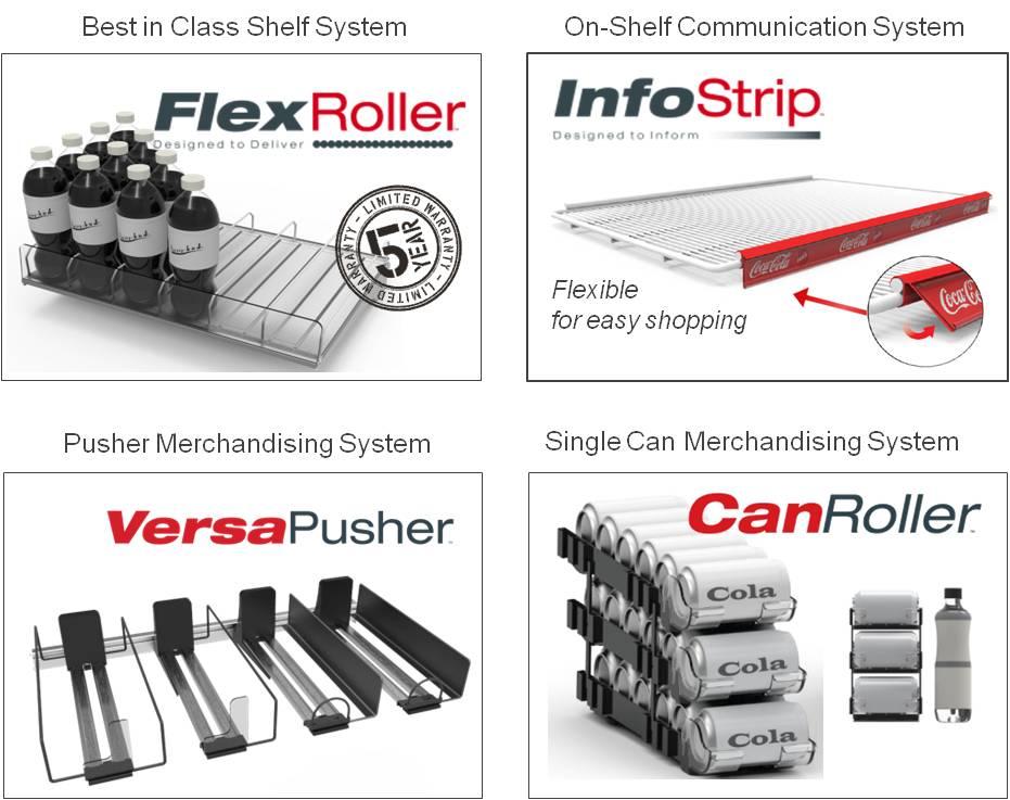 Best equipment portfolio1