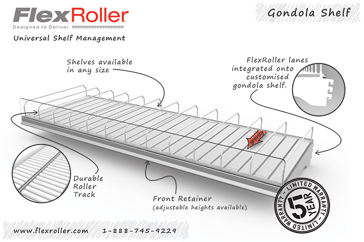 FlexRoller-Gondola-Shelf